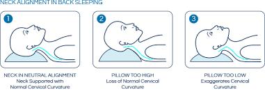 tips-neck-sleep-position-min
